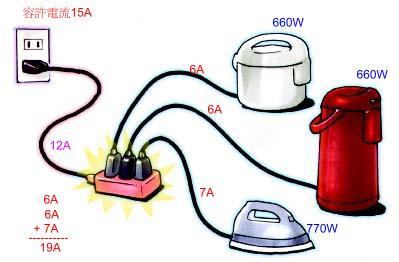 过载电器接线图